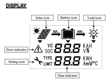 wiring diagram for solar panel regulator with Digital Meter Panel on 0 50v 1a Laboratory Power Supply in addition Wiring Diagram For 12 Volt Inverter also Solar Power Manufacturers as well Power Inverter Testing also Td42 Alternator Wiring Diagram.